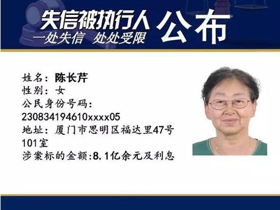 福建省公布失信老赖名单 曾以94个车位为公司借贷提供抵押