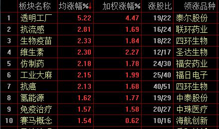 葵花药业原董事长涉故意杀人1月被提请逮捕 去年底突然辞职