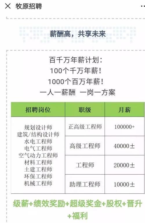河南千亿首富招名校学生养猪 开出2万月薪